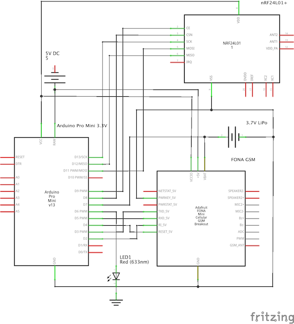 Schematic with GSM board
